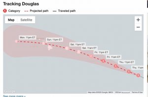 Predicted path of hurricane Douglas over the Hawaiian islands